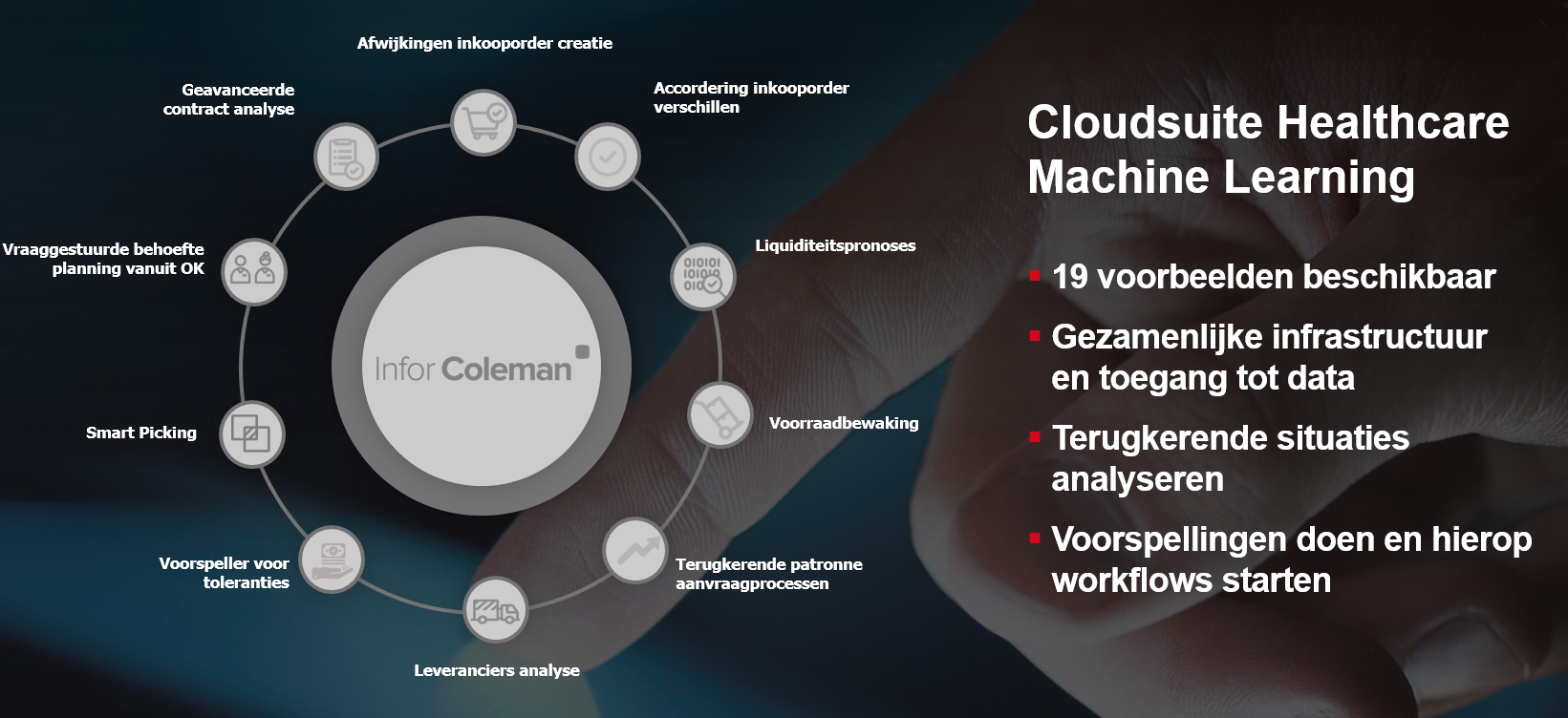 Cloudsuite Healthcare Machine Learning