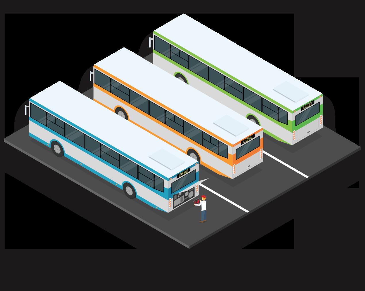 交通業界に特化したクラウドEAM