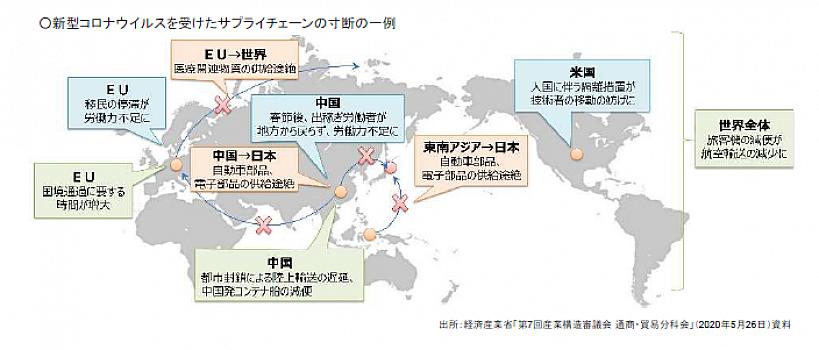 経済産業省「第7回産業構造審議会 通商貿易審議会資料」