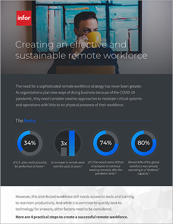 Th 4 steps to create a successful remote workforce Infographic English 457px
