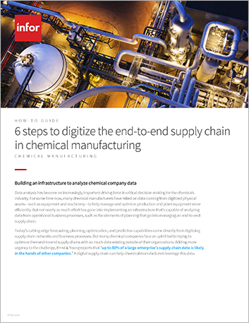 Th 6 steps to digitize the end to end supply chain in chemical manufacturing How to Guide English 457px