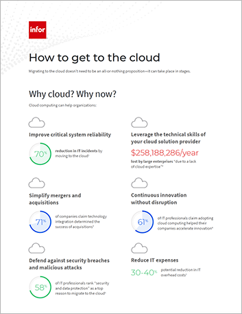 Th A roadmap to the cloud Infographic English 457px