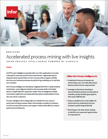Th Accelerated process intelligence powered by Signavio Brochure English 457px