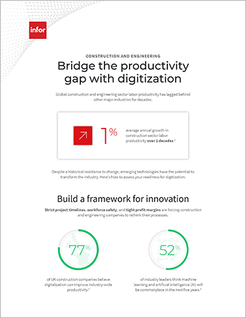 Th Bridge the productivity gap with digitization Infographic English 457px