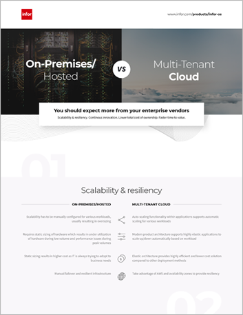 Th Comparison Legacy vs Cloud Why Cloud 457px