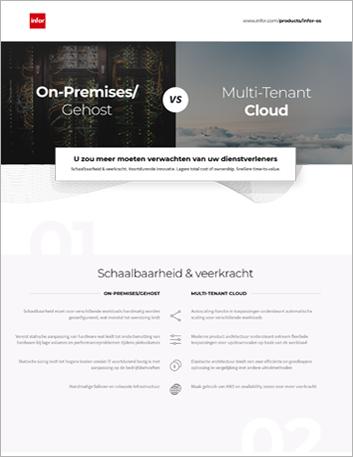 Th Comparison Legacy vs Cloud Why Cloud Infographic Dutch 457px