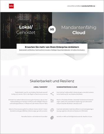 Th Comparison Legacy vs Cloud Why Cloud Infographic German 457px