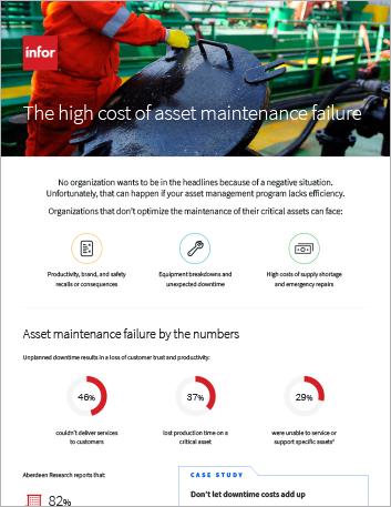 Th EAM FAIL Infographic 457px