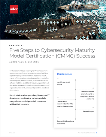 Th Five Steps to Cybersecurity Maturity Model Certification CMMC Success Checklist English 457px