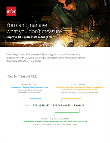 Th How asset management helps improve Overall Equipment Effectiveness OEE Infographic English 457px