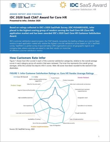 Th IDC Saa S Award Core HR Analyst report English 457px