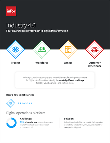 Th Industry 4 0 Four pillars to create your path to digital transformation Infographic English 457px