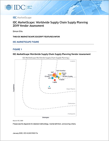Th Infor named a Leader in 2019 IDC Market Scape Report for S and OP Vendor Assessment Analyst Report English 457px