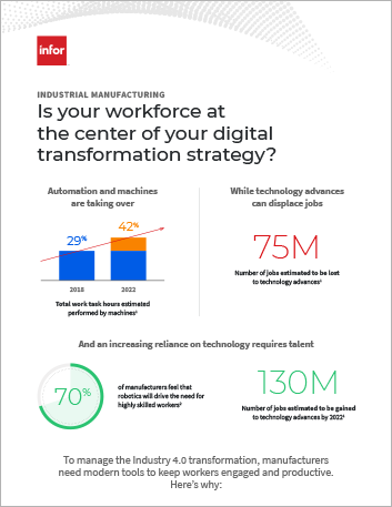 Th Is your workforce at the center of your digital transformation strategy 457px