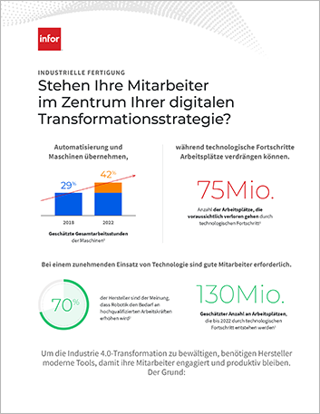 Th Is your workforce at the center of your digital transformation strategy Infographic German 457px