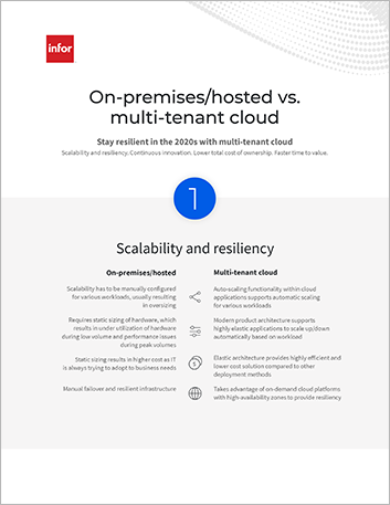 Th On Premises or hosted vs Cloud for Restaurants and Food Services Hospitality Visual Data Sheet English 457px