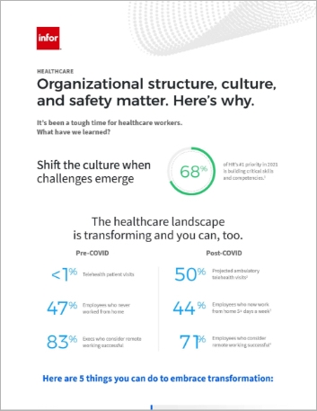 Th Organizational structure culture and safety matter Heres why Healthcare Infographic English 457px