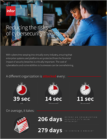 Th Reducing the risks of cybersecurity threats Infographic English 457px