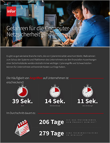 Th Reducing the risks of cybersecurity threats Infographic German 457px