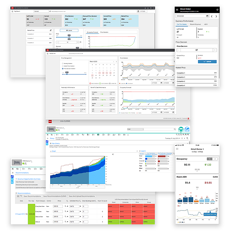 A collage of screenshots featuring Infor EzRMS Revenue Management for Hotels