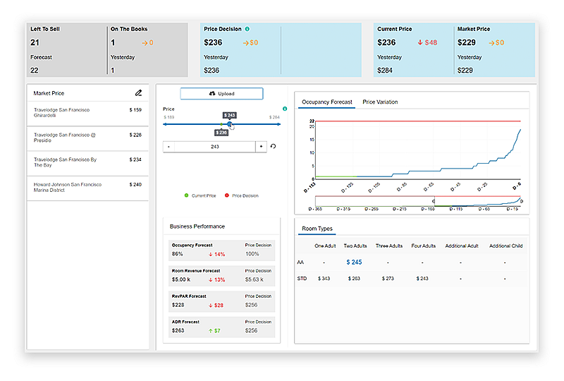 Screenshot of Infor Hospitality Price Optimizer (HPO). an always-on pricing solution for hotels.